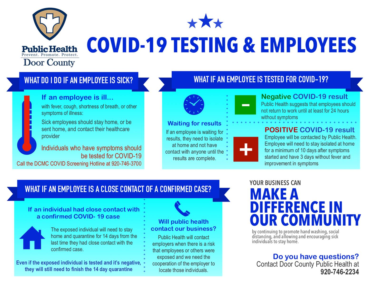 COVID TESTING AND EMPLOYEES